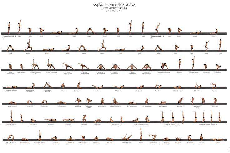 ashtanga yoga poster yoga pinterest yoga vinyasa. Black Bedroom Furniture Sets. Home Design Ideas