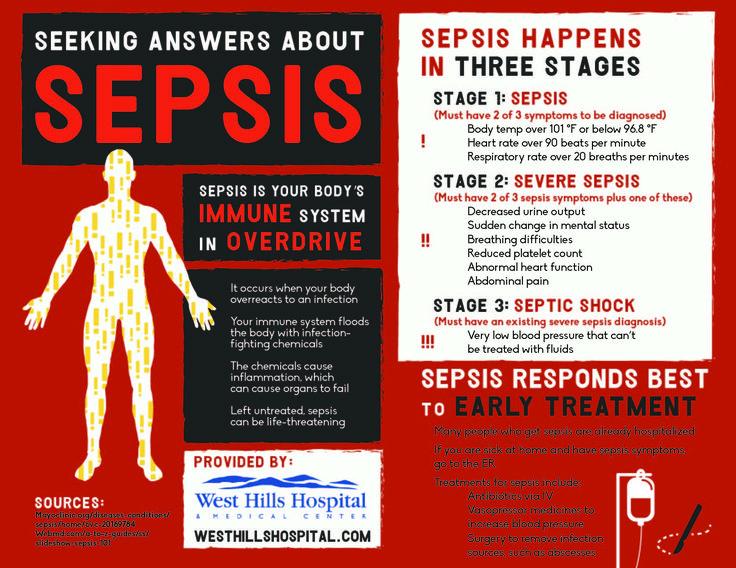 Best 25+ Symptoms of sepsis ideas on Pinterest | Sepsis, Symptoms ...