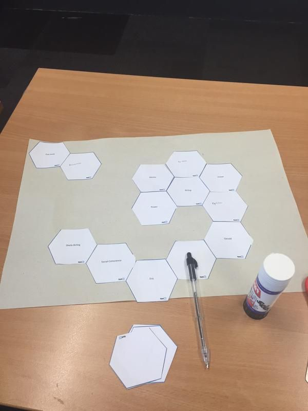 """Neale-Wade Academy on Twitter: """"Solo Hexagons and outcomes taking shape @NealeWade #SOLOTaxonomy http://t.co/YC1znYZyzg"""""""
