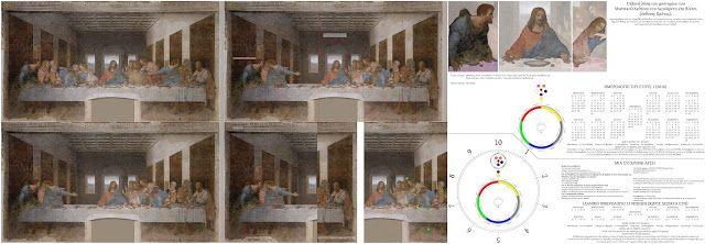 BigDeal+: Πιθανή λύση του μυστηρίου του Μυστικού Δείπνου του Λεονάρντο ντα Βίντσι (έκδοση: Χρόνος).