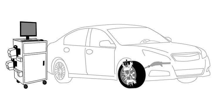 A wheel alignment consists of adjusting the wheels of your