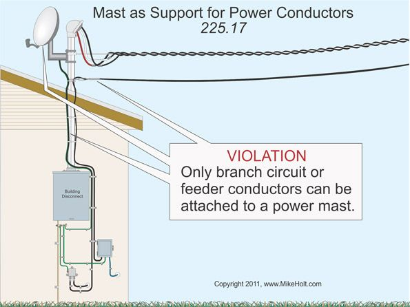 10 best Power Lines images on Pinterest Building systems - sample conduit fill chart