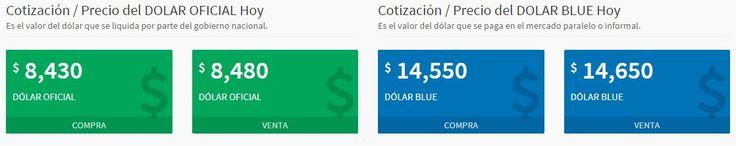 Cotizacion y Precio del Dolar Oficial, Blue, Banco Nacion, Tarjeta, Soja. Euro Oficial y Blue.