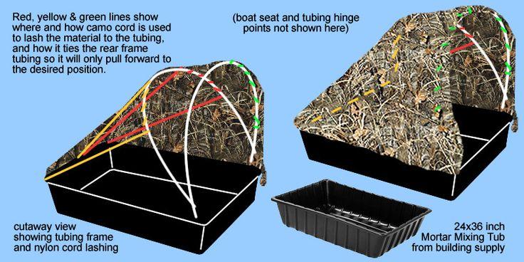 Portable Blind Rigging Diy Duck Blind Pinterest Diy
