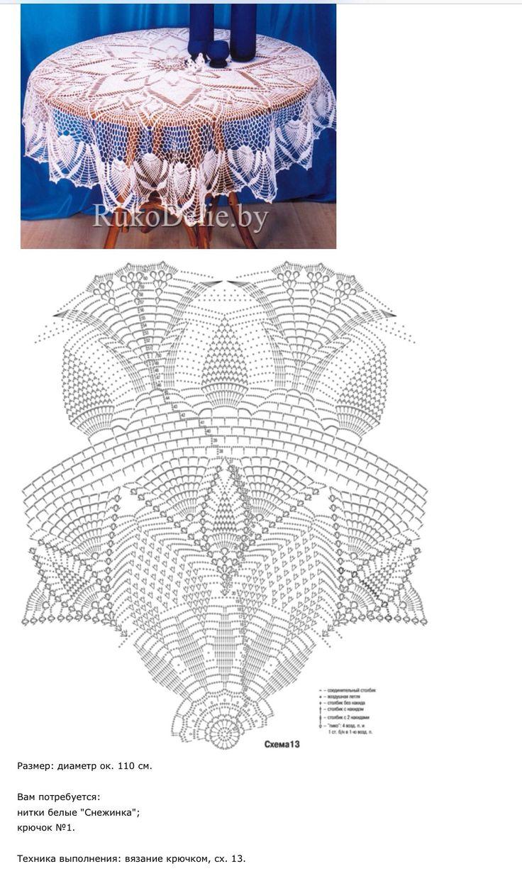 p xeles tablecloth crochet home tablecloths. Black Bedroom Furniture Sets. Home Design Ideas
