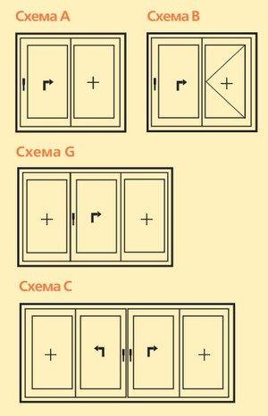 схемы открывания наклонно-сдвижной системы