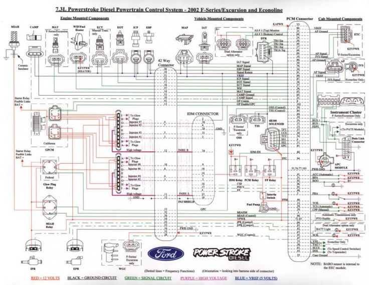 Glow Plug Relay Problem Powerstroke Ford Diesel Ford Powerstroke