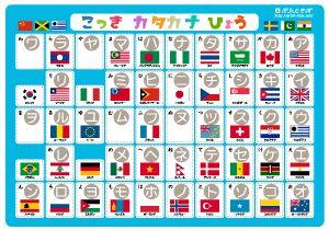 国旗カタカナ表(ブルー)