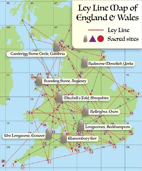 The ley lines of England and some of the major sacred sites