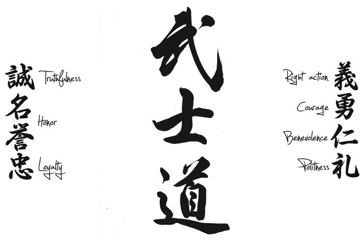 bushido kanji aikido pinterest search wells and samurai. Black Bedroom Furniture Sets. Home Design Ideas