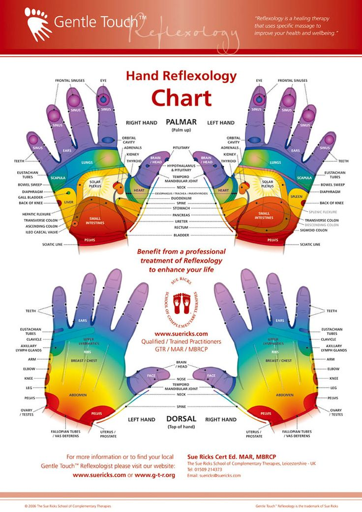 Hand reflexology is a good alternative to working on the feet and can also soothe conditions of the hands.