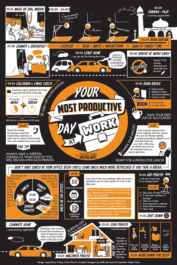 **Doodle of the Month** Your MOST Productive Day at Work. Design inspired by A Day in the Life of a Graphic Designer by Keith Bowman © Amerikan Made Prints.