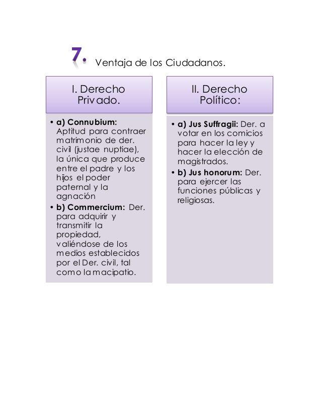 Derecho Romano Mapas Conceptuales Justitia Primer La Libertad