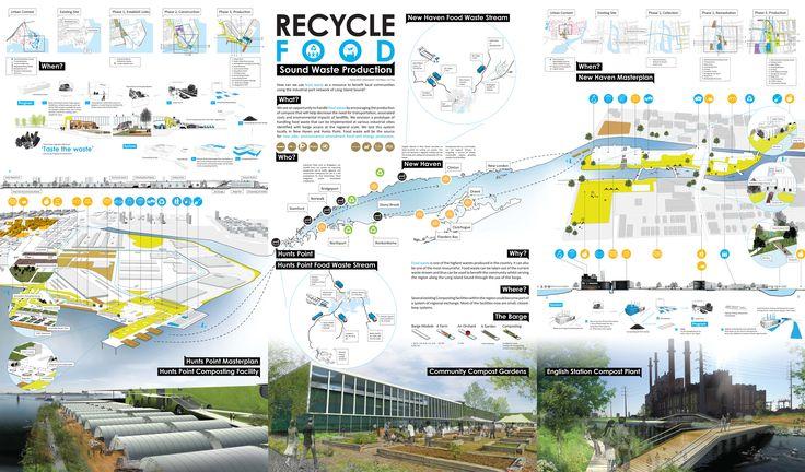 urban design board - Google Search