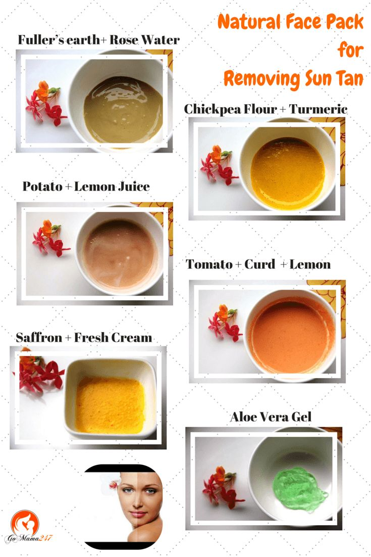 Best Natural and Effective Face Packs for removing sun tan and for beautiful brighter skin