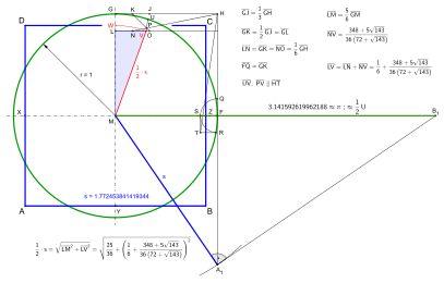 Squaring the circle - Wikipedia