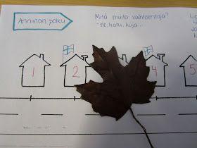 Open ideat: Varga-Nemenyi 1lk. menetelmäkurssi päivä 4