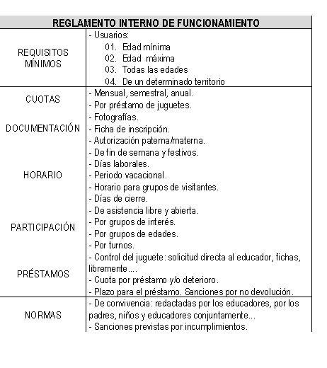 Reglamento Interno de la #Ludoteca