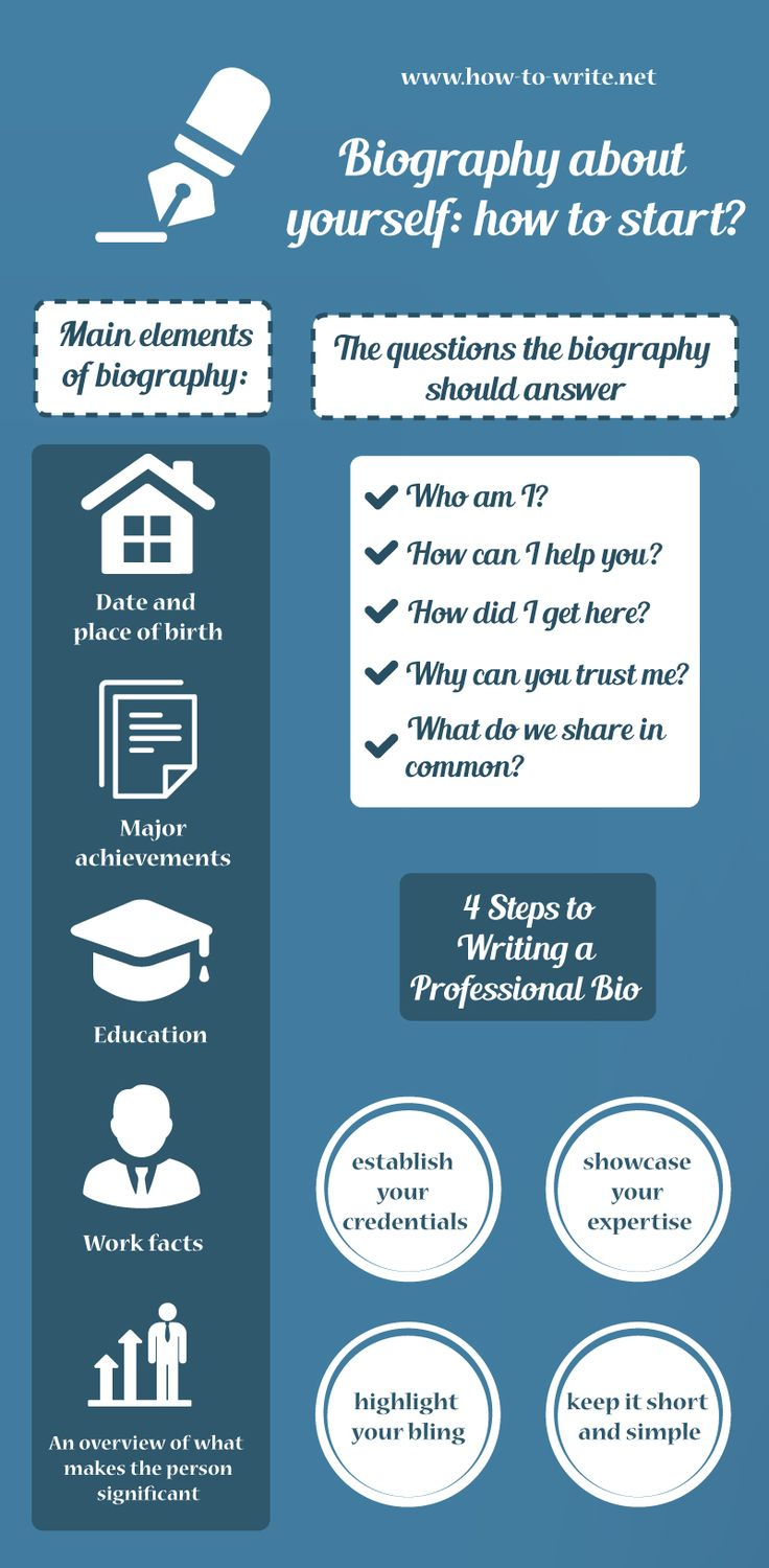 17 best images about how to write a research paper fast on this infographic presentation presents on the topic how to write a biography about yourself to get the best information please here