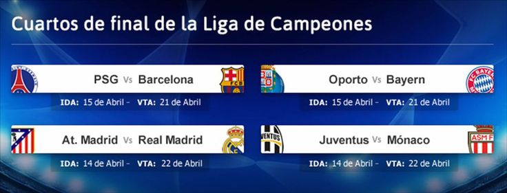 Sorteo cuartos de final Champions League 2014/15