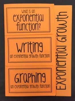 Introduction to Exponential Growth Functions (Algebra 1 Foldable)