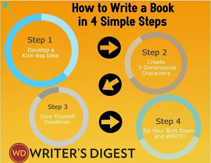 how to start writing a children's book Children's book writers use their creativity and writing skills to author fiction and nonfiction books aimed at children and teenagers sold in.