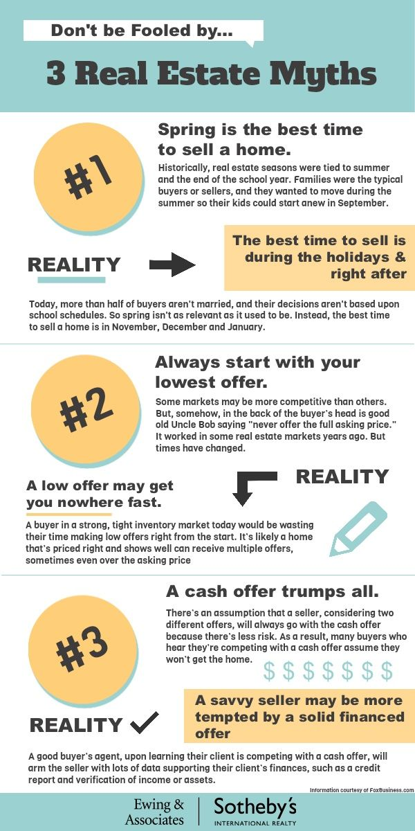 Have You Fallen Victim To These Common Real Estate Myths RealEstateMyths TheMoreYouKnow