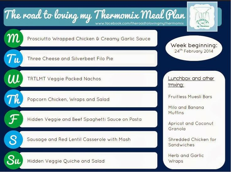 TRTLMT Meal Plan and Shopping List 24.2.2014