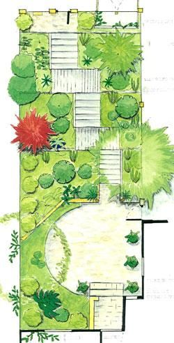 43 best images about Landscape Plans on Pinterest