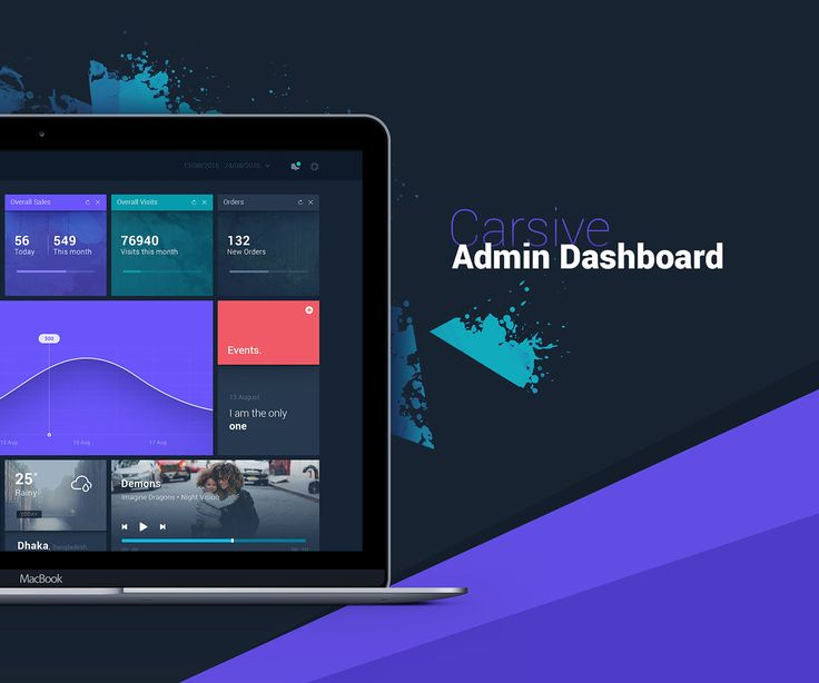 Carsive Admin Dashboard on Behance