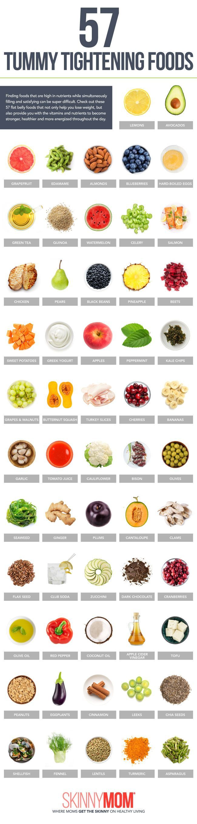 57 Tummy Tightening Foods
