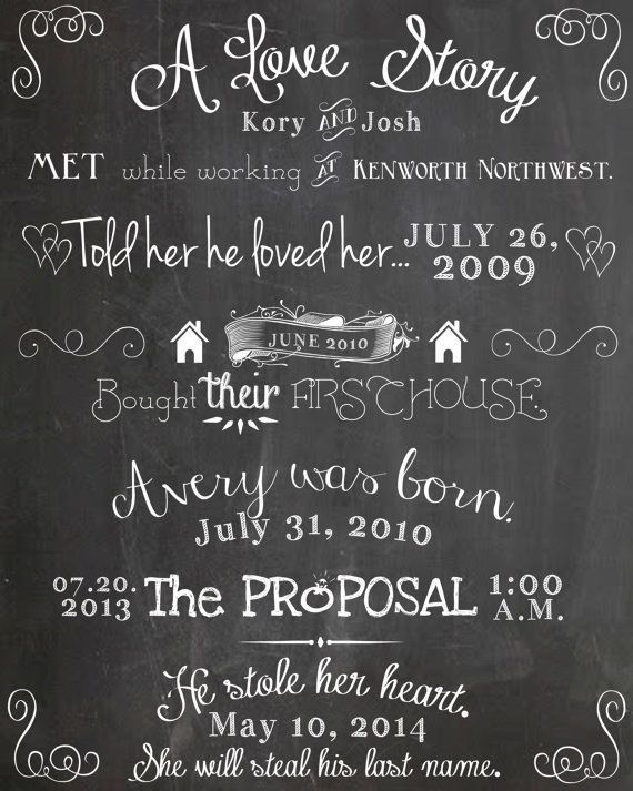 Our love story wedding chalkboard for parents
