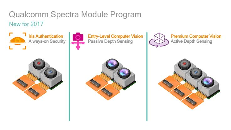 Qualcomm Spectra 2nd Gen : un ISP pour l'AR, les scanners d'iris et la reconnaissance faciale - http://www.frandroid.com/marques/qualcomm/453211_qualcomm-spectra-2nd-gen-un-isp-pour-lar-les-scanners-diris-et-la-reconnaissance-faciale  #Hardware, #Marques, #Qualcomm