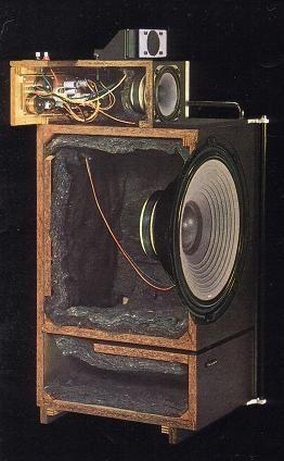 7 best DIY Transmission line loudspeakers images on