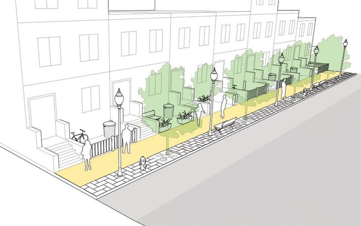 Sidewalks - National Association of City Transportation ...