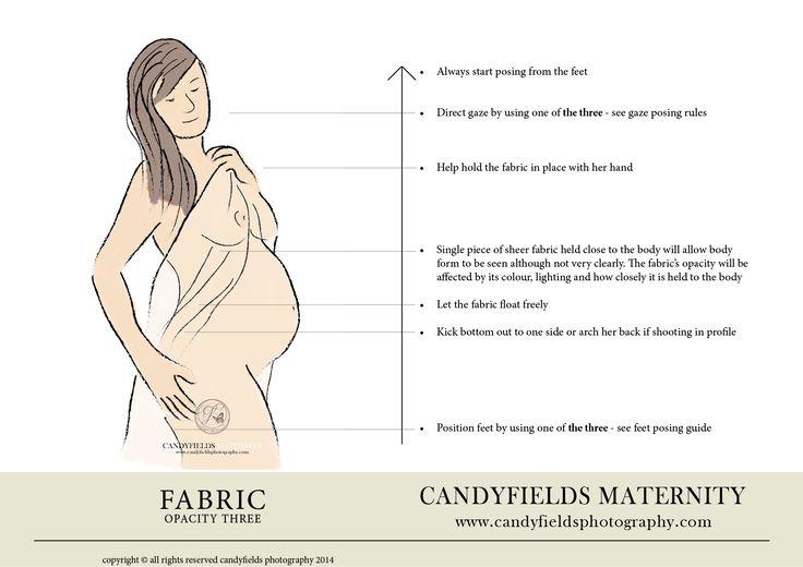 nude pregnancy posing guide