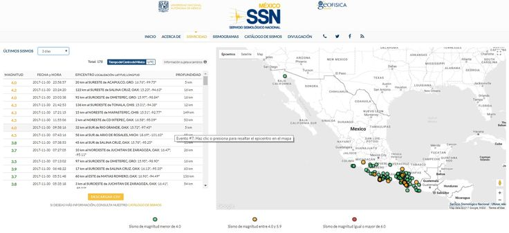 SpaceByEli: ▓ SISMOS México   SSN.unam.mx   30-Nov-17