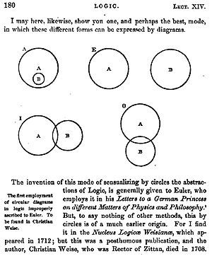 """""""Photo of page from Hamilton's 1860 """"Lectures"""" page 180. The symbolism A, E, I, and O refer to ..."""""""