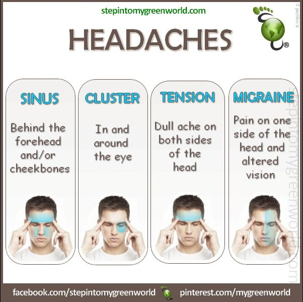 Types of headache. When u know what kind u have, it's easier to find a remedy.