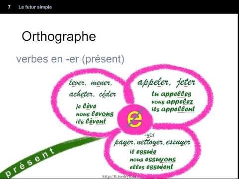 Dans ce module, nous abordons avec vous les temps futurs. En français, il faut distinguer le futur simple (j'irai), le futur antérieur (je serai allé) et dan...