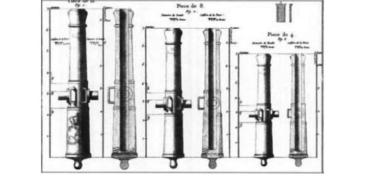 1762: De franse generaal Jean-Baptiste de Gribeauval is de grondlegger van gestandaardiseerde en uitwisselbare onderdelen voor kanonnen en andere wapens.