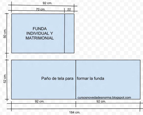 5.+Medidas+de+las+fundas+y+almohadas.jpg (564×454)
