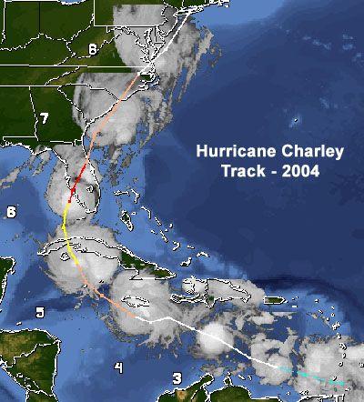 Marco Island Hurricane Preparedness