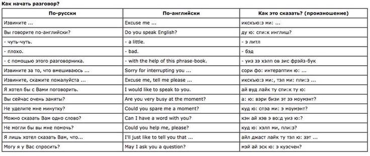 Как начать разговор