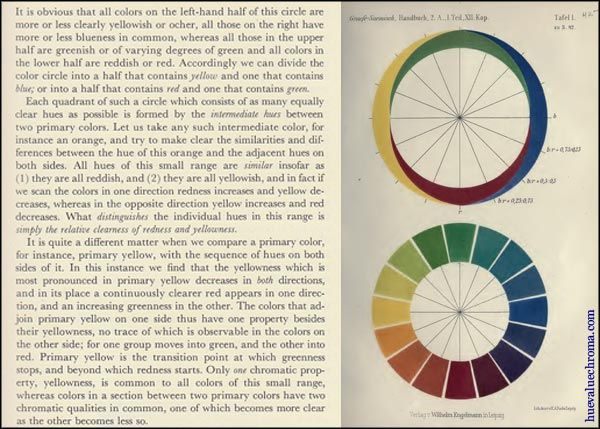 Color Blindness: Causes & Types