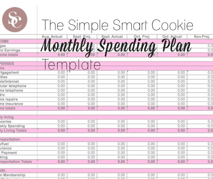 Spend Plan Template Renovation Construction Budget Spreadsheet