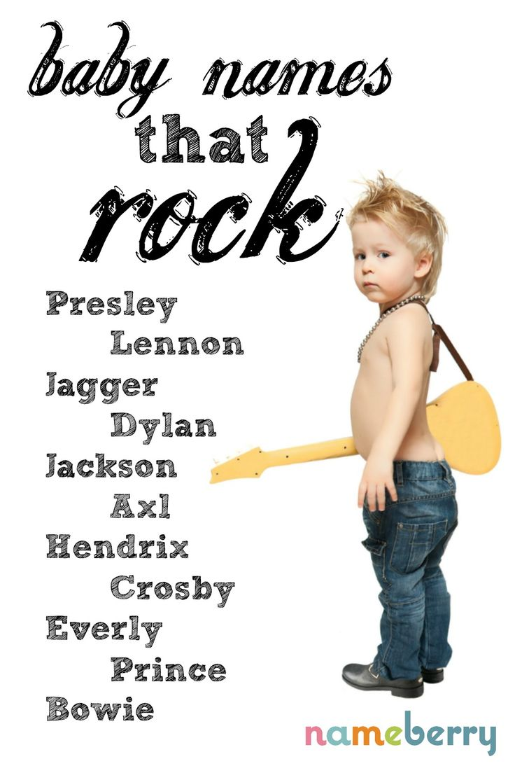 1134 best Names images on Pinterest   Baby names