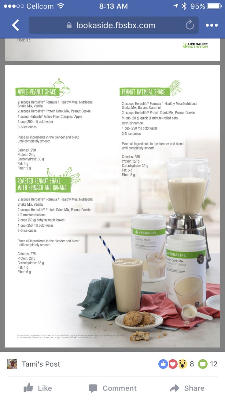 Pin by Madeleen von Wielligh on Herbalife in 2019