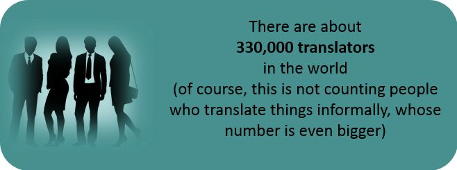 Today's Interesting Fact About Translation