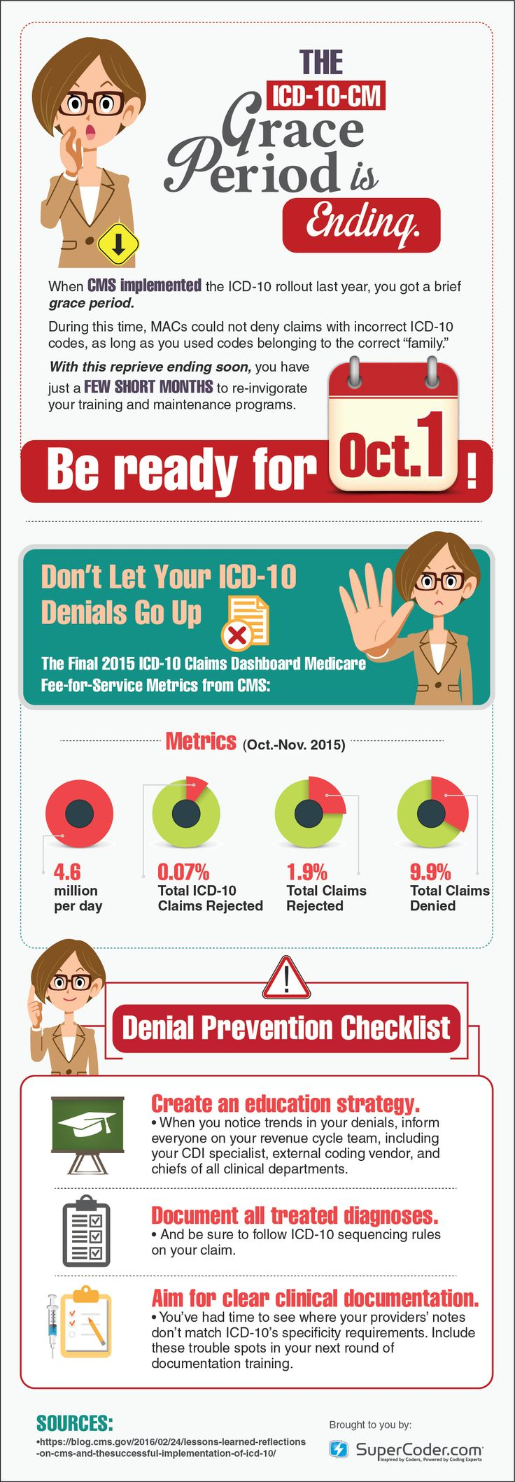 130 best icd 10 codes implementation images on pinterest coding grace period ends september 30 will your icd10 claims still be accepted xflitez Choice Image